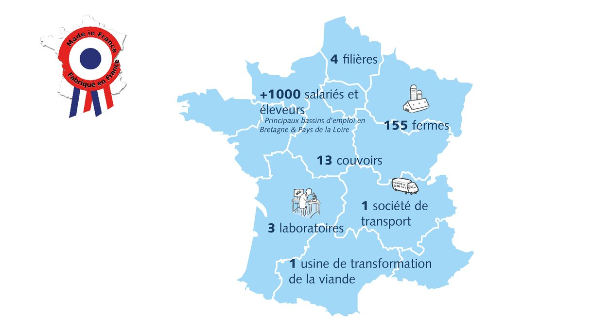 France chiffres cles