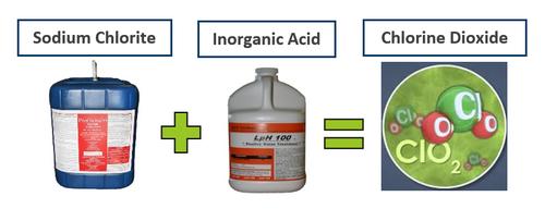 Cl02 formula.PNG