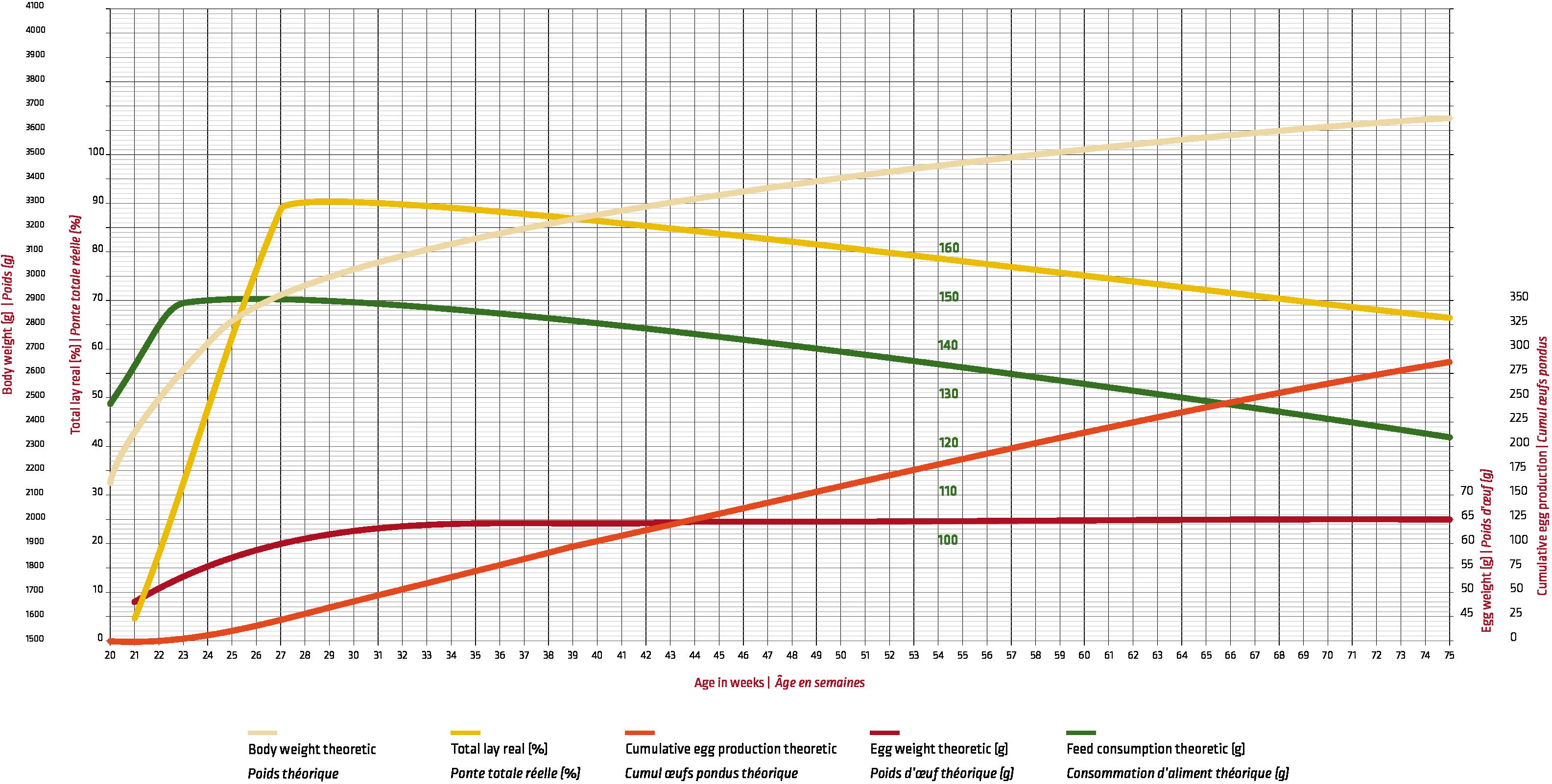 Irona_Africa_Laying chart.png