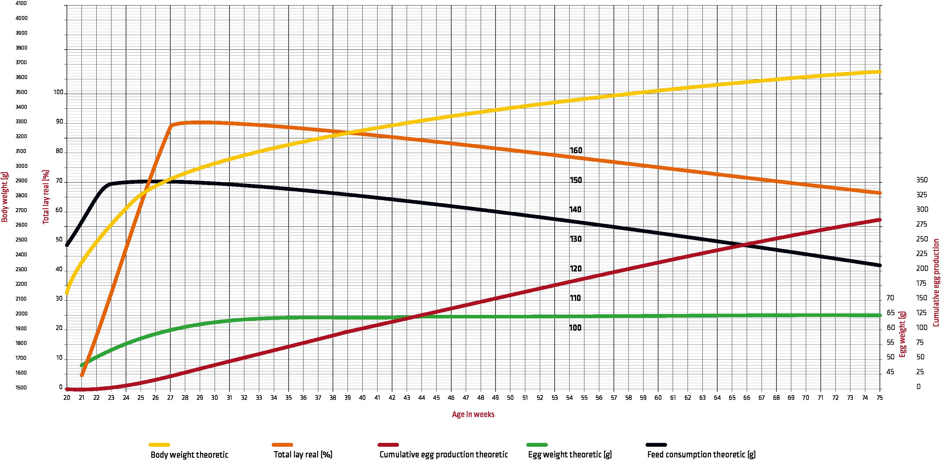 Irona_Asia_Laying chart.png