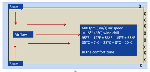 fogger diagram.PNG