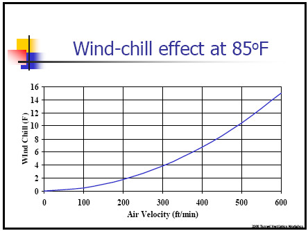 wind chill.png